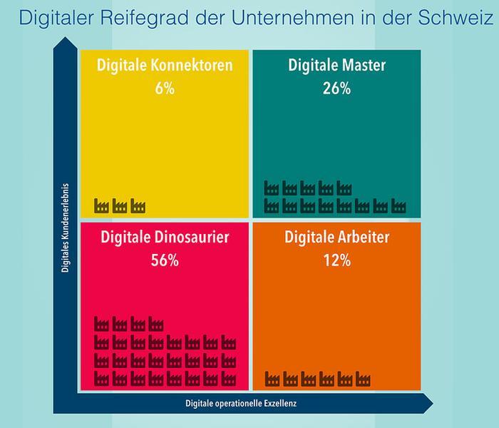 Digital Switzerland 2015 by Sven Ruoss am DEF | Blog BlueGlass