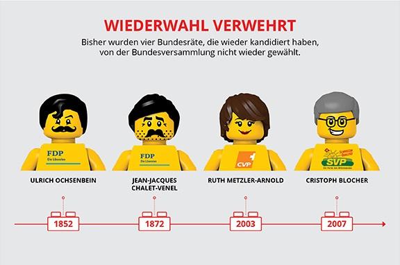 Wiederwahl Bundesrat verwehrt   Legoslative von microspot.ch