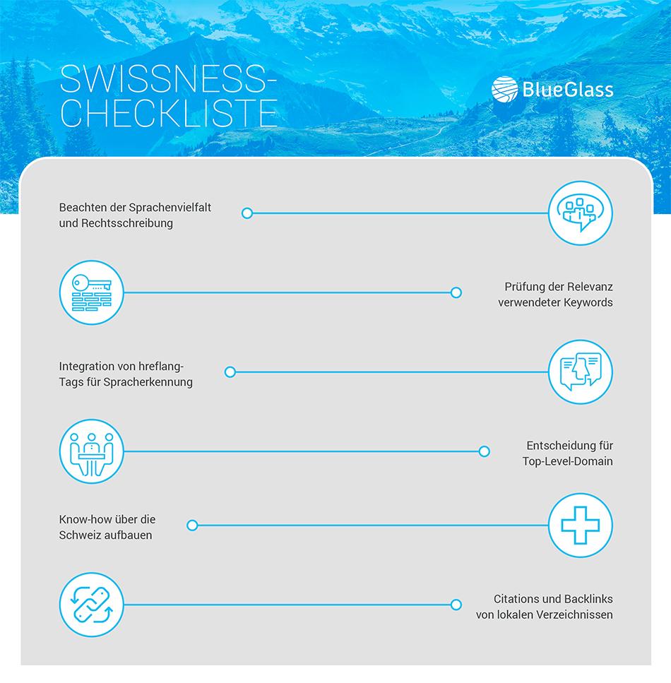 Swissness-Checkliste