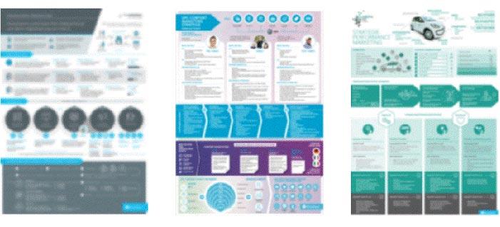 Beispiele von Strategiepostern von BlueGlass Interactive