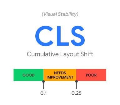 CLS explainer