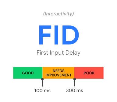 FID explainer