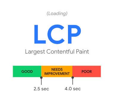 LCP explainer